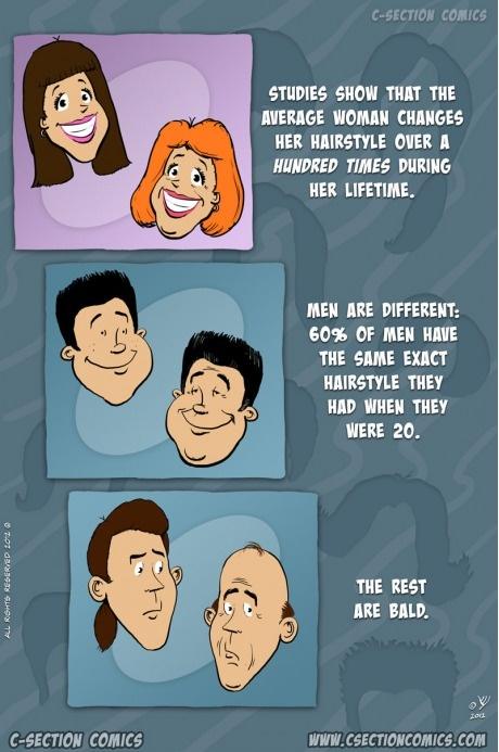Frisuren Manner Und Frauen Das Moosyversum